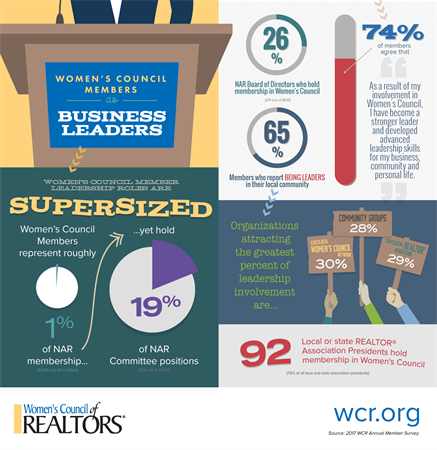 2018 Infographic Leadership