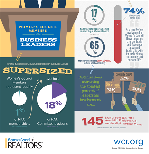 Wcr Infographic Leadership 01