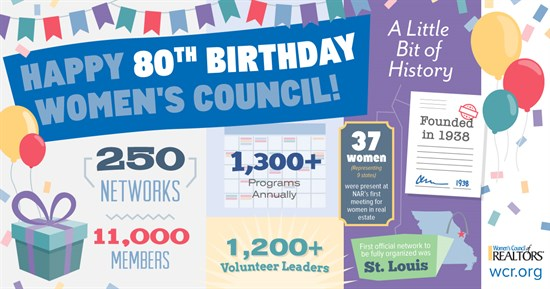 Happy Birthday Women's Council